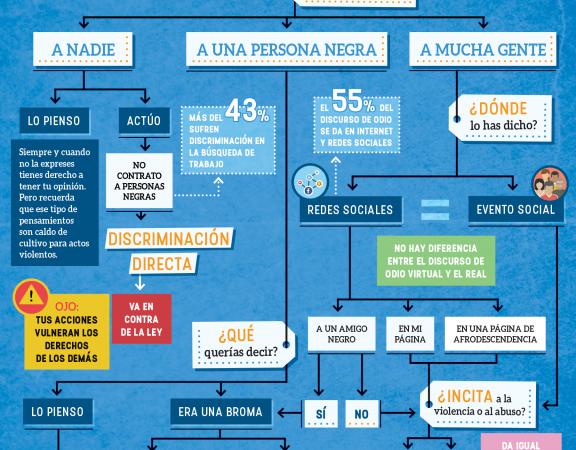 Discriminación-Infografía_V03